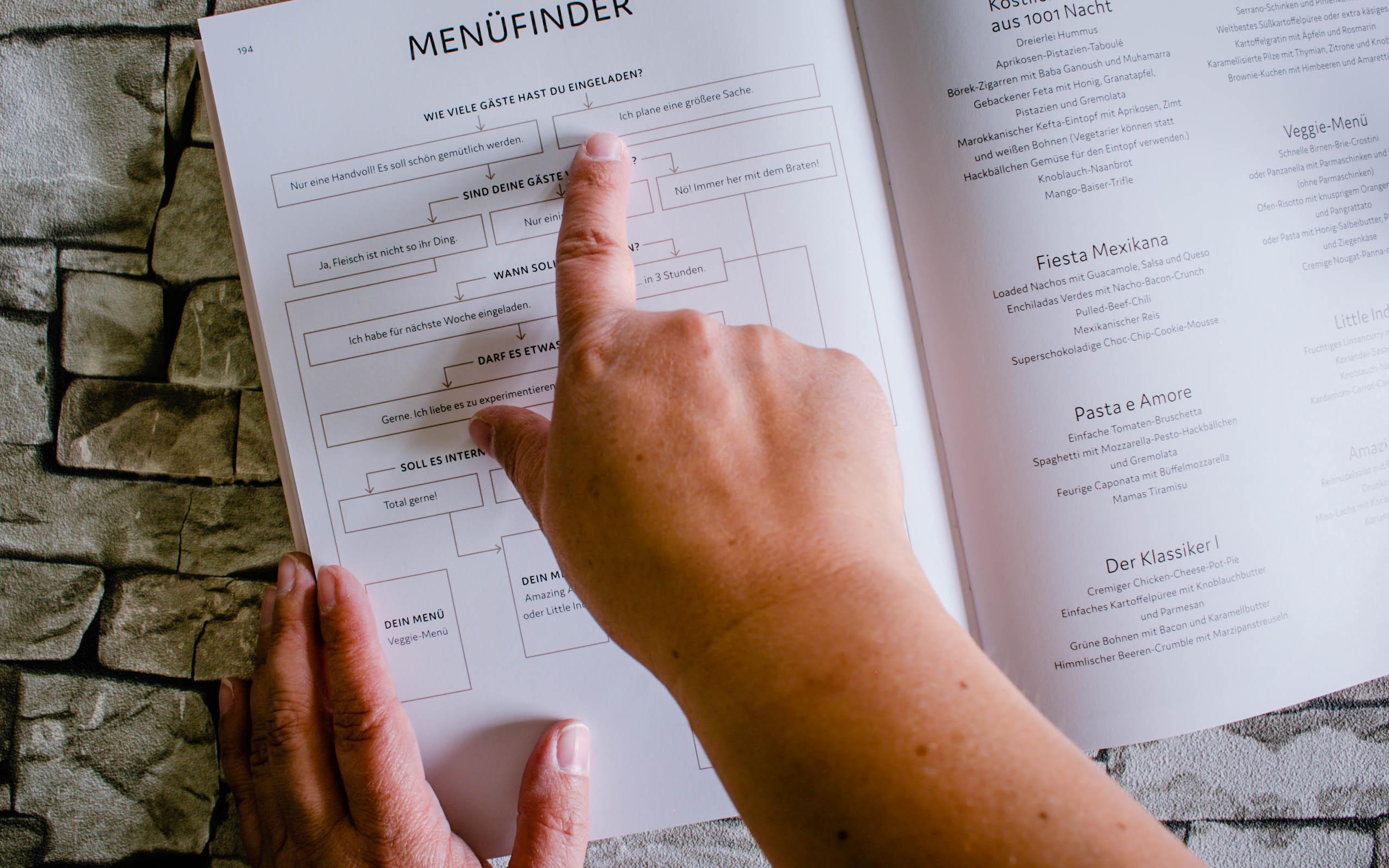 Enikö Gruber – Food, Friends & Love - Menüfinder